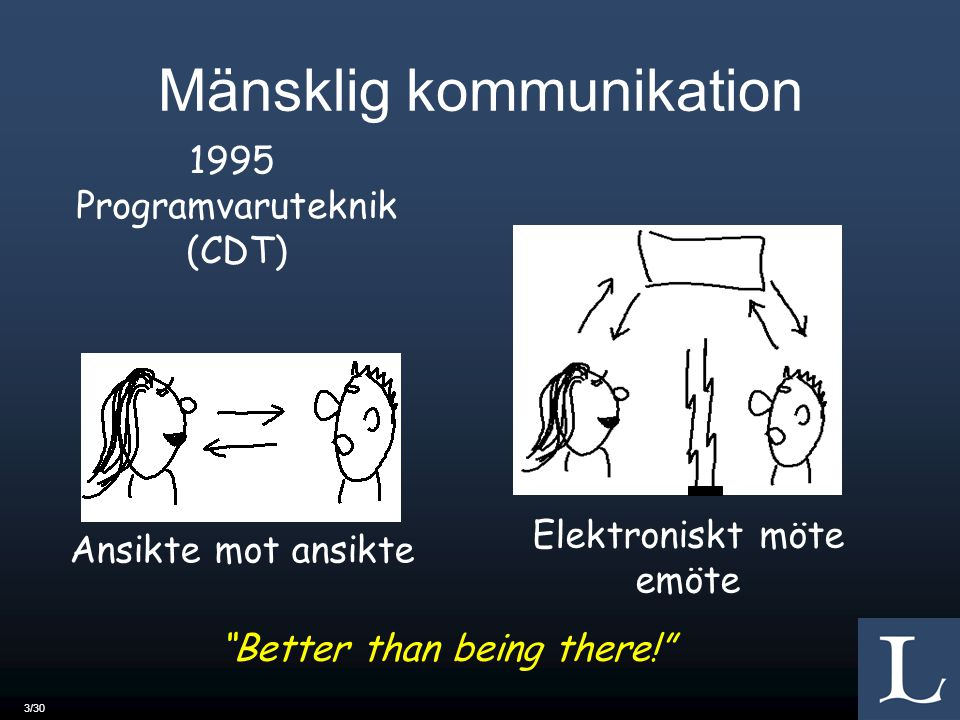 "3/30 Mänsklig kommunikation Ansikte mot ansikte Elektroniskt möte emöte 1995 Programvaruteknik (CDT) ""Better than being there!"""