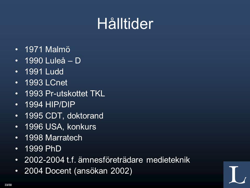 33/30 Hålltider 1971 Malmö 1990 Luleå – D 1991 Ludd 1993 LCnet 1993 Pr-utskottet TKL 1994 HIP/DIP 1995 CDT, doktorand 1996 USA, konkurs 1998 Marratech