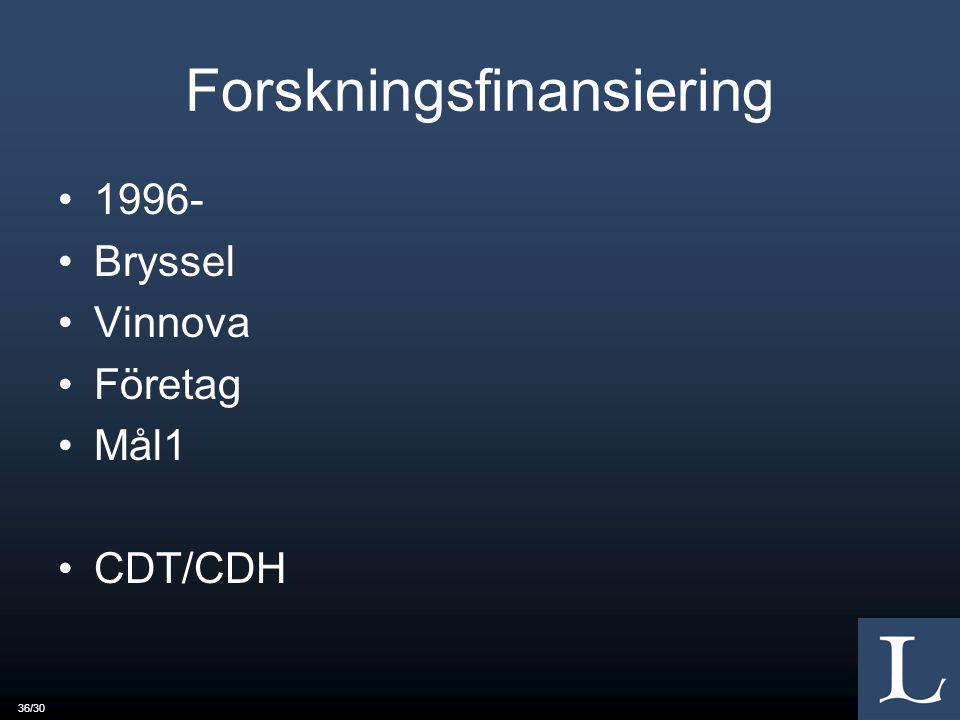 36/30 Forskningsfinansiering 1996- Bryssel Vinnova Företag Mål1 CDT/CDH