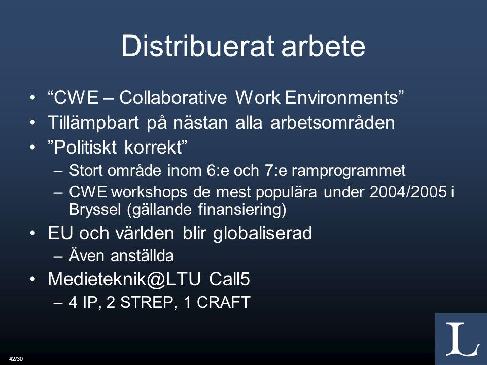 42/30 Distribuerat arbete CWE – Collaborative Work Environments Tillämpbart på nästan alla arbetsområden Politiskt korrekt –Stort område inom 6:e och 7:e ramprogrammet –CWE workshops de mest populära under 2004/2005 i Bryssel (gällande finansiering) EU och världen blir globaliserad –Även anställda Medieteknik@LTU Call5 –4 IP, 2 STREP, 1 CRAFT