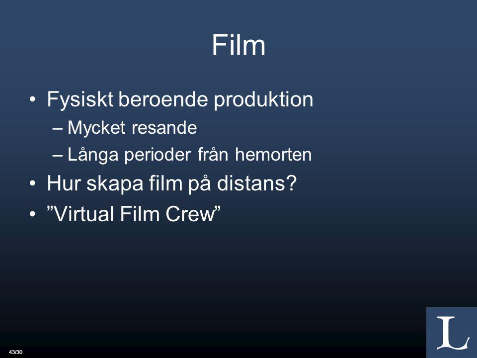 43/30 Film Fysiskt beroende produktion –Mycket resande –Långa perioder från hemorten Hur skapa film på distans.
