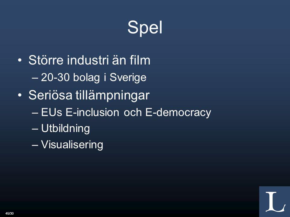 45/30 Spel Större industri än film –20-30 bolag i Sverige Seriösa tillämpningar –EUs E-inclusion och E-democracy –Utbildning –Visualisering