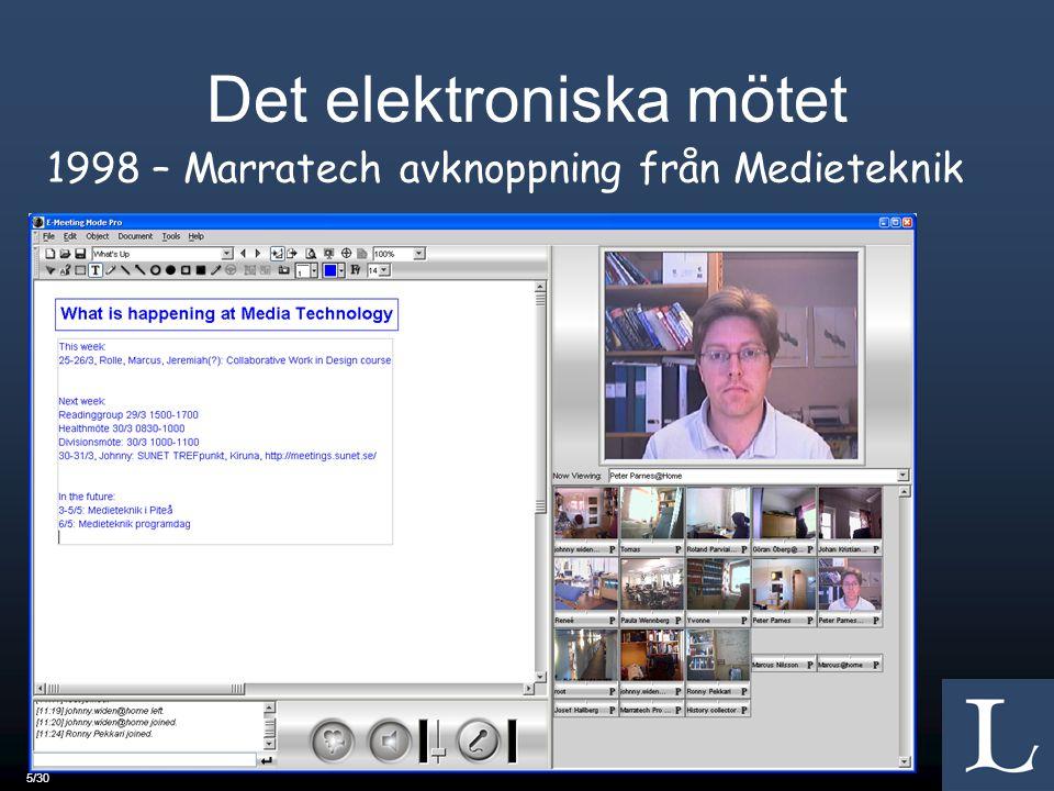 5/30 Det elektroniska mötet 1998 – Marratech avknoppning från Medieteknik