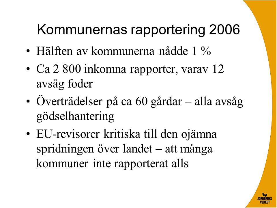 Kommunernas rapportering 2006 Hälften av kommunerna nådde 1 % Ca 2 800 inkomna rapporter, varav 12 avsåg foder Överträdelser på ca 60 gårdar – alla av