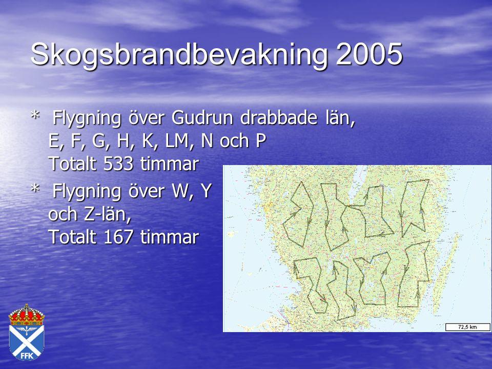 Skogsbrandbevakning 2005 * Flygning över Gudrun drabbade län, E, F, G, H, K, LM, N och P Totalt 533 timmar * Flygning över W, Y och Z-län, Totalt 167