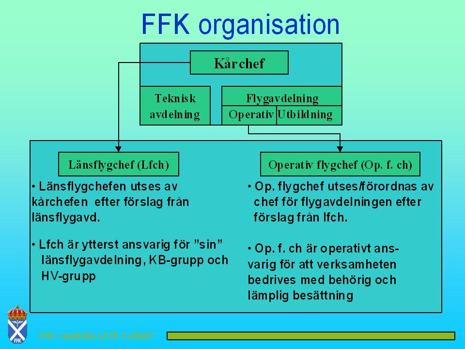 FFK:s verksamhet för det civila samhället FFK:s piloter ingår i: Krisberedskapsflyget, KB-flyget, som omfattar ett magasin för rekrytering och längre insatser En flyginsatsgrupp för direkta insatser Övriga piloter för uppdragsflyg RU ÖVN.