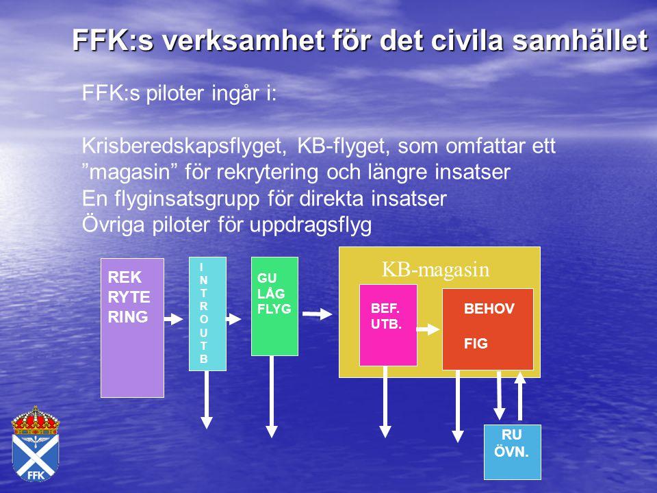 """FFK:s verksamhet för det civila samhället FFK:s piloter ingår i: Krisberedskapsflyget, KB-flyget, som omfattar ett """"magasin"""" för rekrytering och längr"""