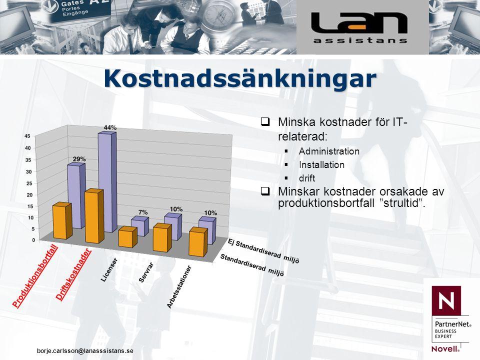borje.carlsson@lanasssistans.se Standardiserade arbetsplatser  Hårdvara  Programvara  Kategoriserade arbetsplatser, anpassning av säkerhetsnivåer mm baserat på kategori t ex Mobil dator  Rutiner för införande av ny hårdvara och programvara  Fullständig kontroll över arbetsplatserna
