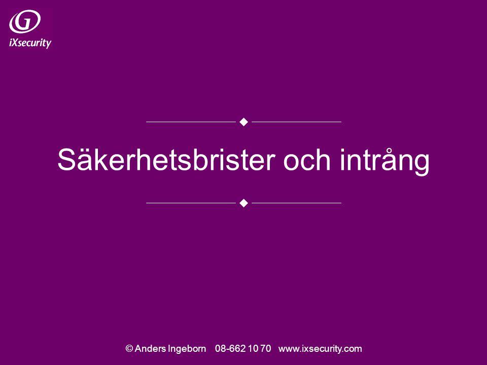 © Anders Ingeborn 08-662 10 70 www.ixsecurity.com Säkerhetsbrister och intrång