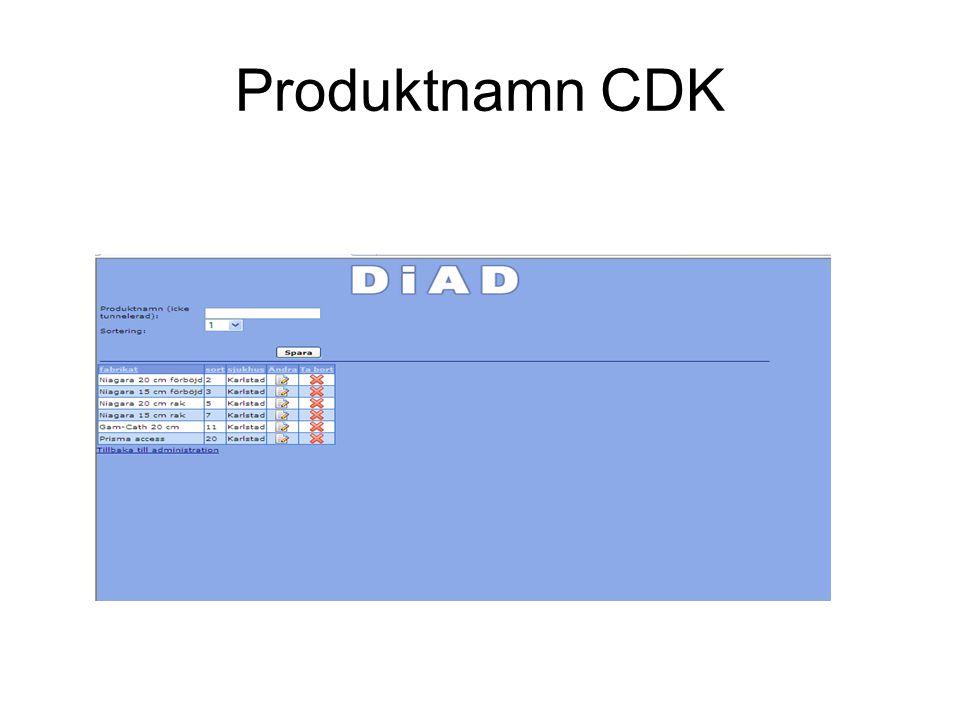 Produktnamn CDK