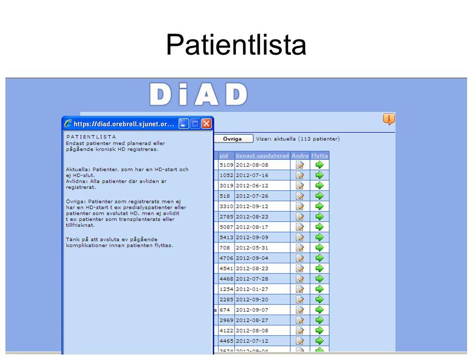 Patientlista