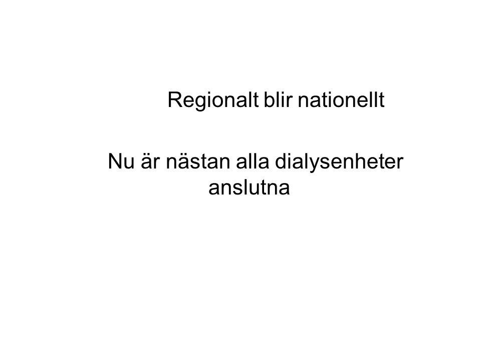 Regionalt blir nationellt Nu är nästan alla dialysenheter anslutna
