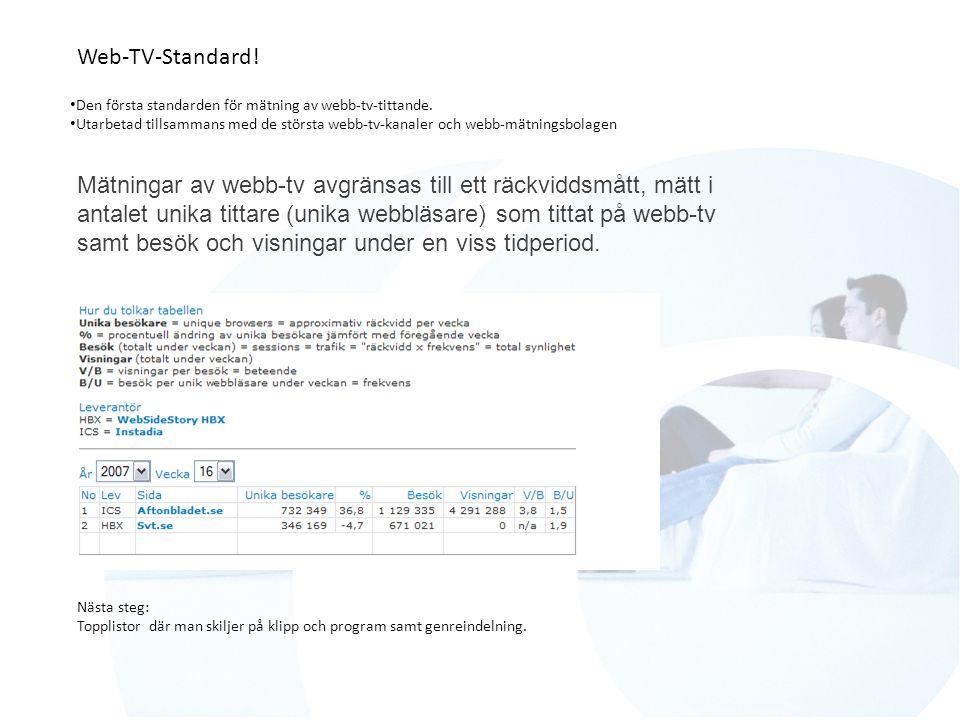 Web-TV-Standard. Den första standarden för mätning av webb-tv-tittande.