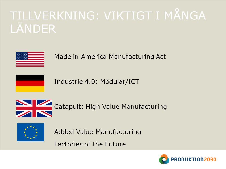 TILLVERKNING: VIKTIGT I MÅNGA LÄNDER Made in America Manufacturing Act Industrie 4.0: Modular/ICT Catapult: High Value Manufacturing Added Value Manufacturing Factories of the Future