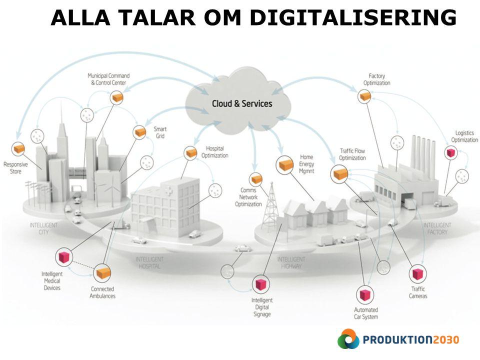 EN PÅGÅENDE PAKETERING Pågående projekt Innovations- fabriken Pågående projekt Innovations- fabriken Layoutlots som beskriver hur företag kan använda 3D- verktyg för fabrikslayout.