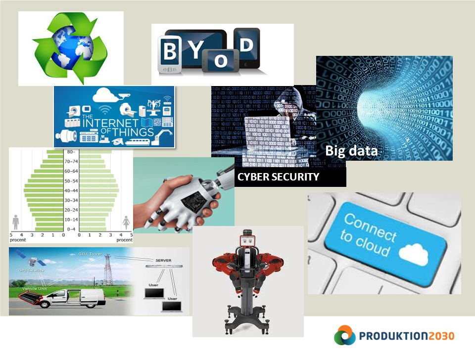 CYBER SECURITY Big data