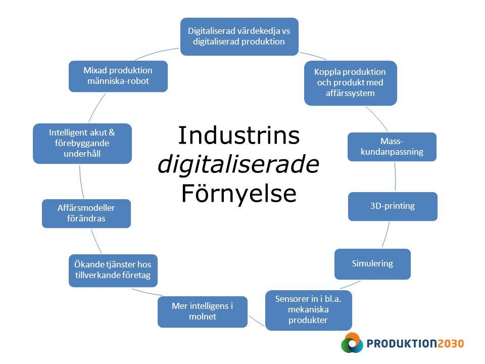 Koppla produktion och produkt med affärssystem Mass- kundanpassning 3D-printing Simulering Sensorer in i bl.a.