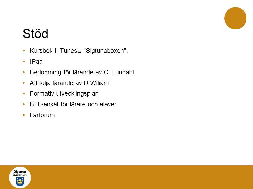 Stöd Kursbok i ITunesU Sigtunaboxen .IPad Bedömning för lärande av C.