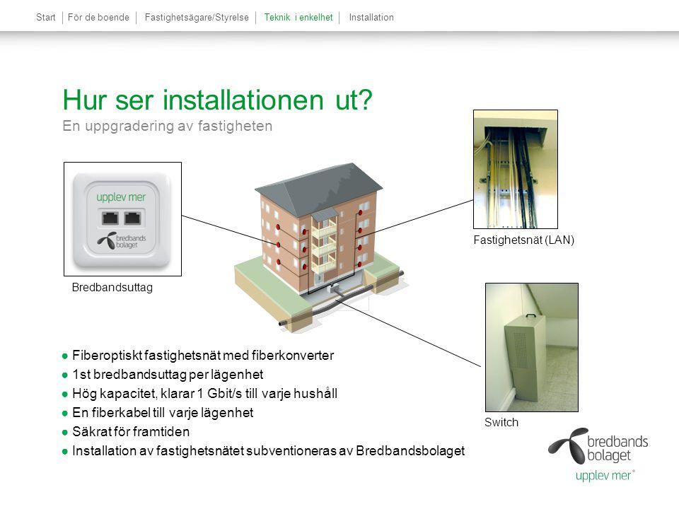 StartFör de boendeFastighetsägare/StyrelseTeknik i enkelhetInstallation Hur ser installationen ut? En uppgradering av fastigheten Teknik i enkelhet Fa