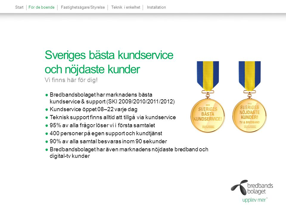 StartFör de boendeFastighetsägare/StyrelseTeknik i enkelhetInstallation Sveriges bästa kundservice och nöjdaste kunder Vi finns här för dig! ●Bredband