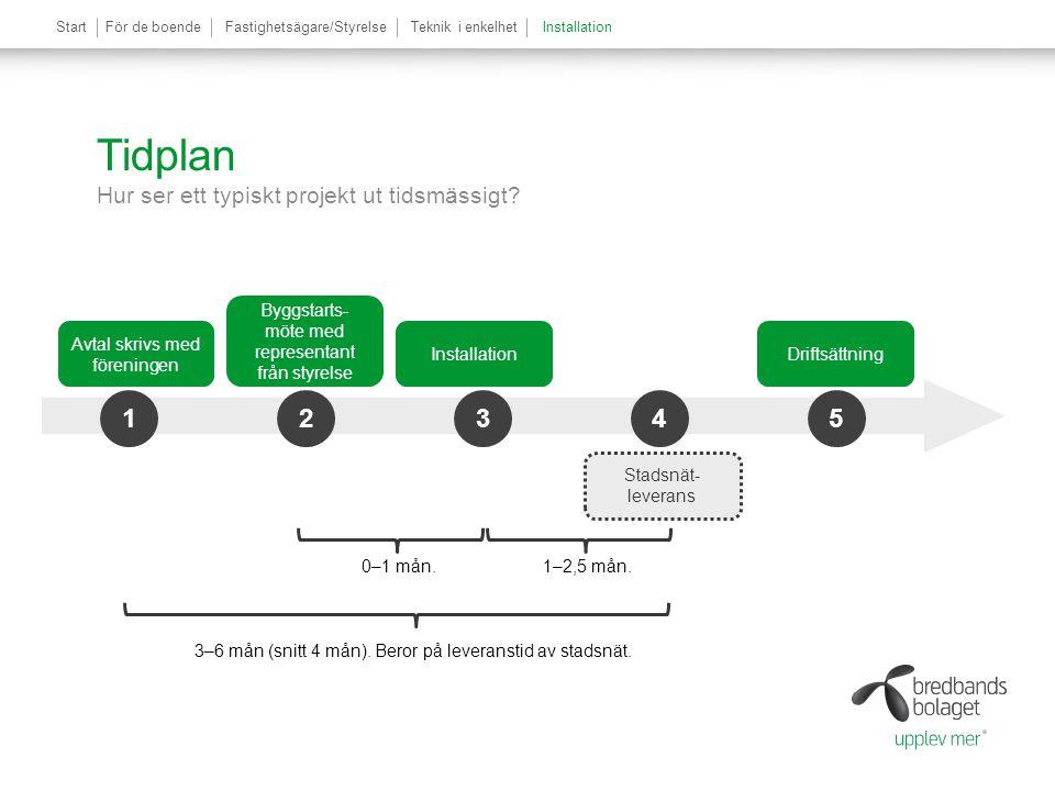 StartFör de boendeFastighetsägare/StyrelseTeknik i enkelhetInstallation Tidplan Hur ser ett typiskt projekt ut tidsmässigt? Installation Avtal skrivs