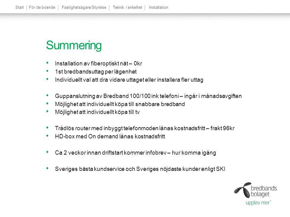 StartFör de boendeFastighetsägare/StyrelseTeknik i enkelhetInstallation Summering Installation av fiberoptiskt nät – 0kr 1st bredbandsuttag per lägenh