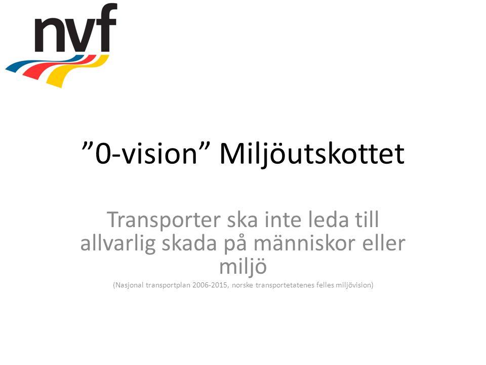 0-vision Miljöutskottet Transporter ska inte leda till allvarlig skada på människor eller miljö (Nasjonal transportplan 2006-2015, norske transportetatenes felles miljövision)