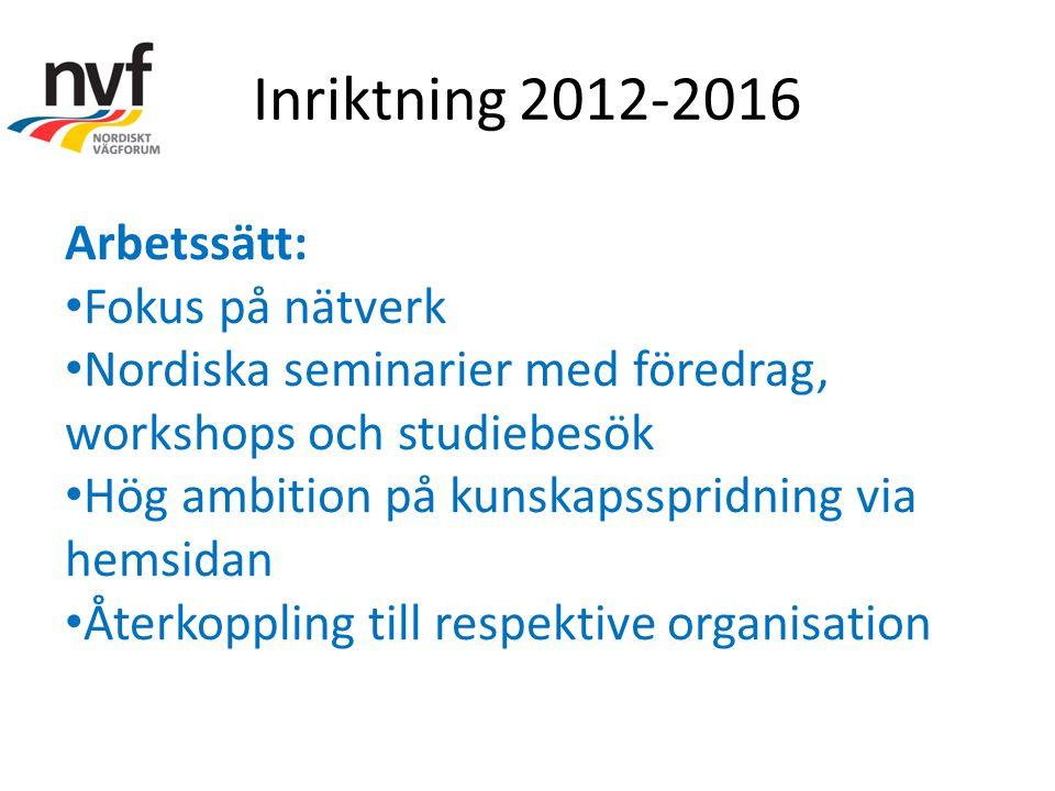 Inriktning 2012-2016 Arbetssätt: Fokus på nätverk Nordiska seminarier med föredrag, workshops och studiebesök Hög ambition på kunskapsspridning via hemsidan Återkoppling till respektive organisation