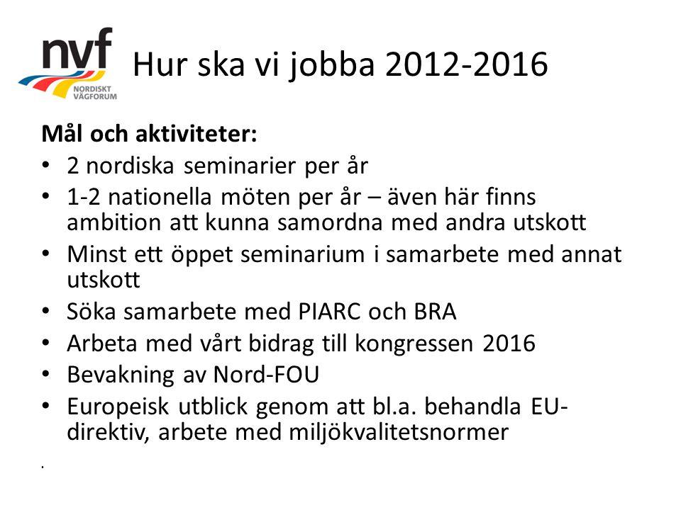 Hur ska vi jobba 2012-2016 Mål och aktiviteter: 2 nordiska seminarier per år 1-2 nationella möten per år – även här finns ambition att kunna samordna med andra utskott Minst ett öppet seminarium i samarbete med annat utskott Söka samarbete med PIARC och BRA Arbeta med vårt bidrag till kongressen 2016 Bevakning av Nord-FOU Europeisk utblick genom att bl.a.
