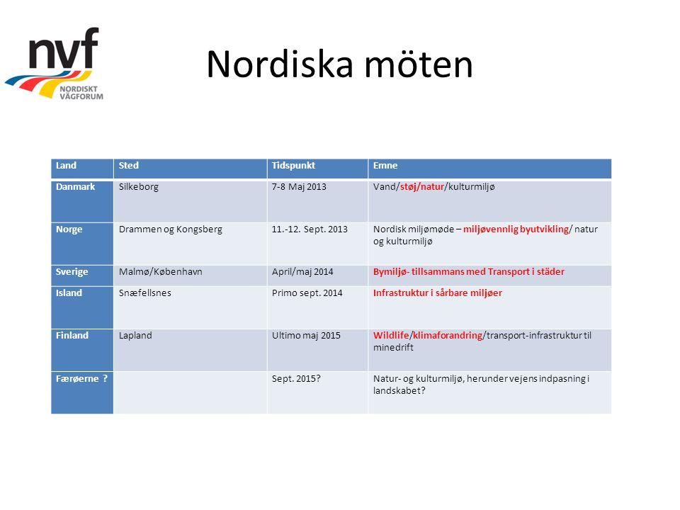 Nordiska möten LandStedTidspunktEmne DanmarkSilkeborg7-8 Maj 2013Vand/støj/natur/kulturmiljø NorgeDrammen og Kongsberg11.-12.