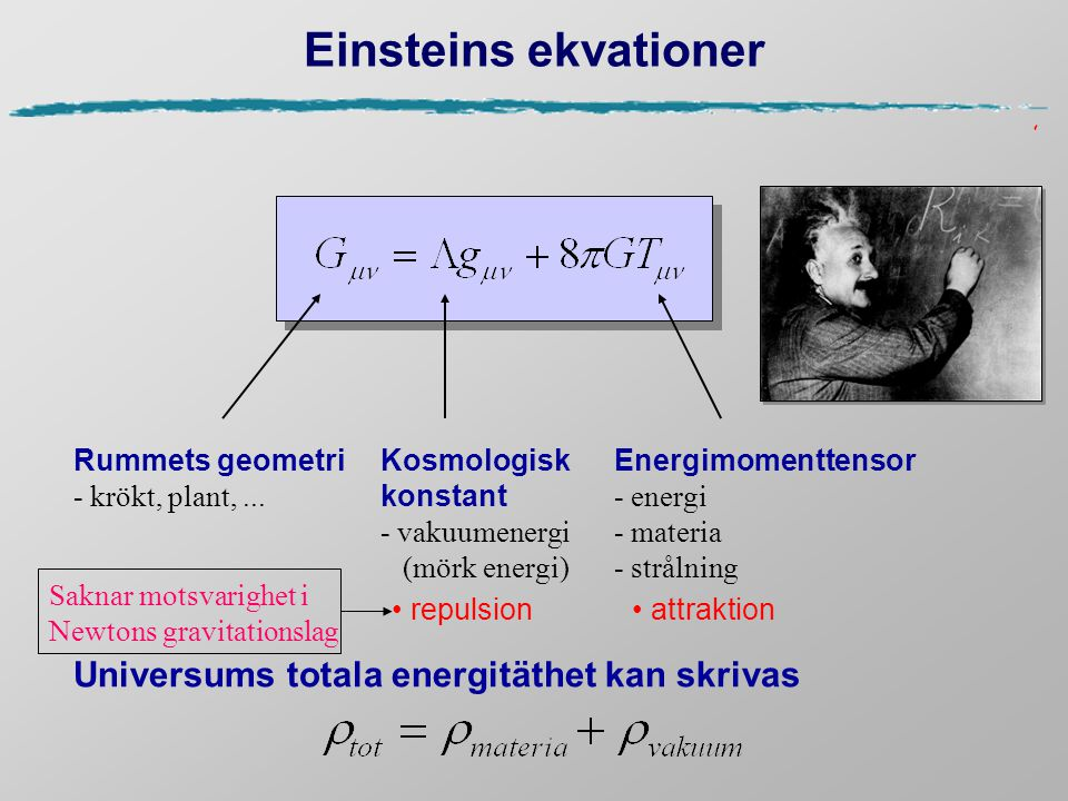 Einsteins ekvationer Energimomenttensor - energi - materia - strålning Kosmologisk konstant - vakuumenergi (mörk energi) Rummets geometri - krökt, pla