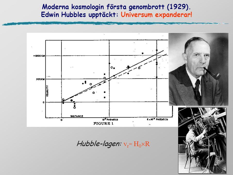 Moderna kosmologin första genombrott (1929). Edwin Hubbles upptäckt: Universum expanderar! Hubble-lagen: v r = H 0  R