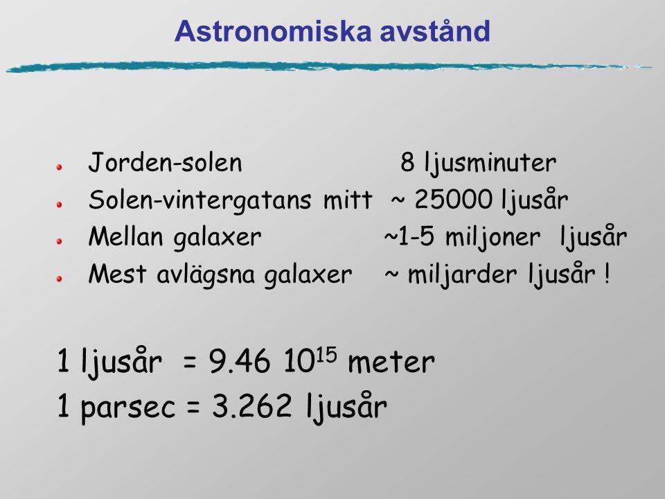 Astronomiska avstånd Jorden-solen 8 ljusminuter Solen-vintergatans mitt ~ 25000 ljusår Mellan galaxer ~1-5 miljoner ljusår Mest avlägsna galaxer ~ mil