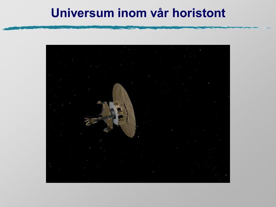 Universum inom vår horistont