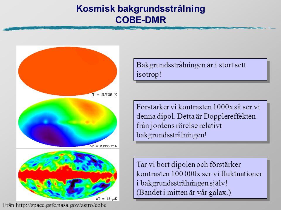 Kosmisk bakgrundsstrålning COBE-DMR Från http://space.gsfc.nasa.gov/astro/cobe Bakgrundsstrålningen är i stort sett isotrop! Förstärker vi kontrasten
