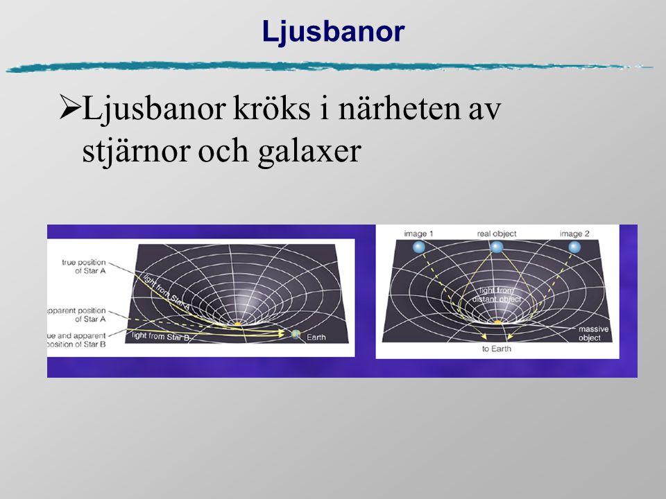Universums geometri - illustration Från http://www.astro.ucla.edu/~wright/cosmolog.htm Parallella linjer divergerar Parallella linjer fortsätter parallellt Parallella linjer konvergerar öppet plant slutet 2D-analogi Ω < 1 Ω = 1 Ω > 1