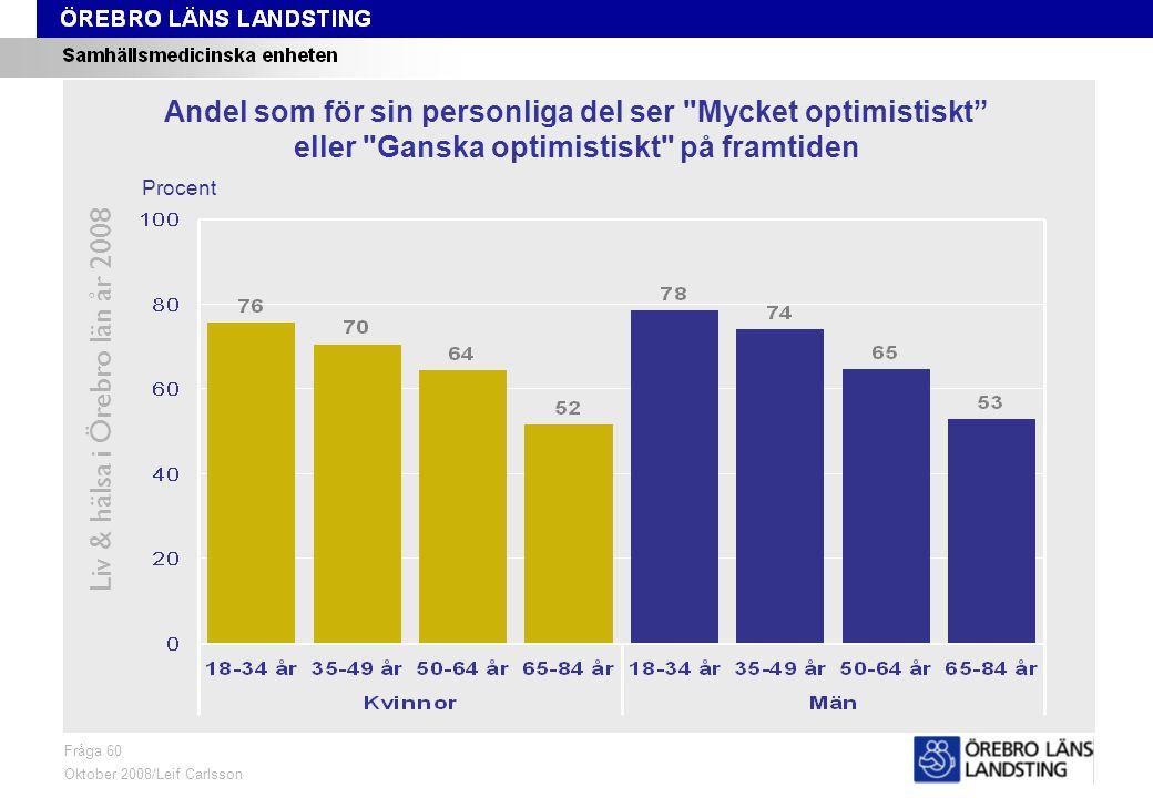 Fråga 60, kön och område Liv & hälsa i Örebro län år 2008 Fråga 60 Oktober 2008/Leif Carlsson ProcentKvinnor 18-84 årMän 18-84 år Andel som för sin personliga del ser Mycket optimistiskt eller Ganska optimistiskt på framtiden