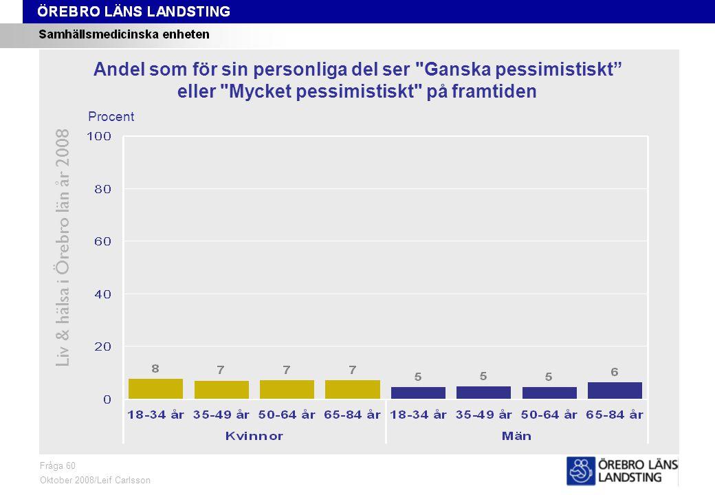 Fråga 60, kön och område Liv & hälsa i Örebro län år 2008 Fråga 60 Oktober 2008/Leif Carlsson ProcentKvinnor 18-84 årMän 18-84 år Andel som för sin personliga del ser Ganska pessimistiskt eller Mycket pessimistiskt på framtiden
