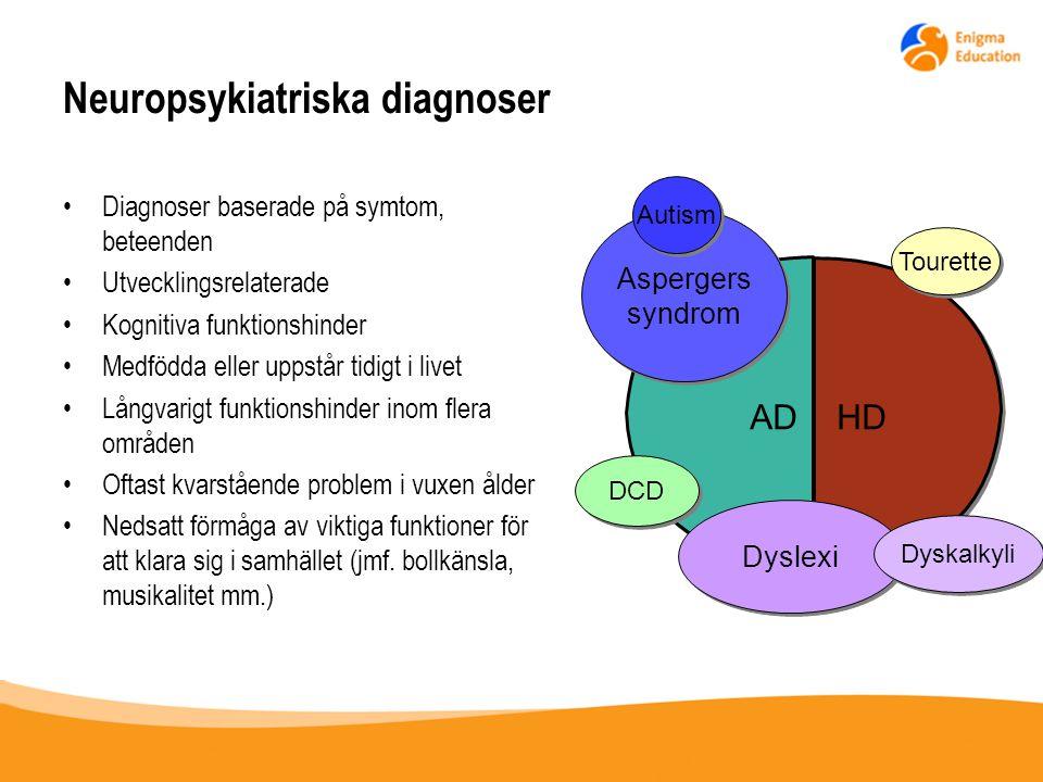 Neuropsykiatriska diagnoser Diagnoser baserade på symtom, beteenden Utvecklingsrelaterade Kognitiva funktionshinder Medfödda eller uppstår tidigt i li