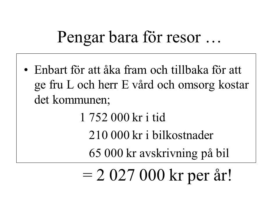 Pengar bara för resor … Enbart för att åka fram och tillbaka för att ge fru L och herr E vård och omsorg kostar det kommunen; 1 752 000 kr i tid 210 000 kr i bilkostnader 65 000 kr avskrivning på bil = 2 027 000 kr per år!