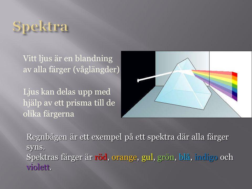 Vitt ljus är en blandning av alla färger (våglängder) Ljus kan delas upp med hjälp av ett prisma till de olika färgerna Regnbågen är ett exempel på et