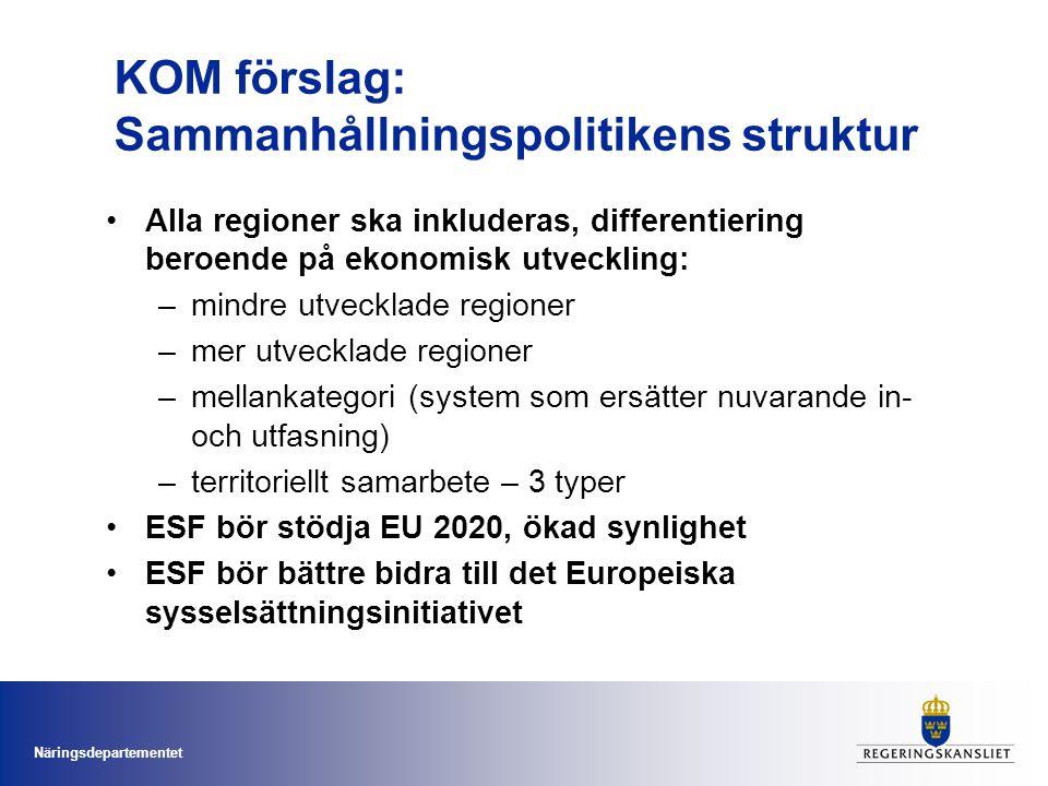 Näringsdepartementet KOM förslag: Sammanhållningspolitikens struktur Alla regioner ska inkluderas, differentiering beroende på ekonomisk utveckling: –mindre utvecklade regioner –mer utvecklade regioner –mellankategori (system som ersätter nuvarande in- och utfasning) –territoriellt samarbete – 3 typer ESF bör stödja EU 2020, ökad synlighet ESF bör bättre bidra till det Europeiska sysselsättningsinitiativet