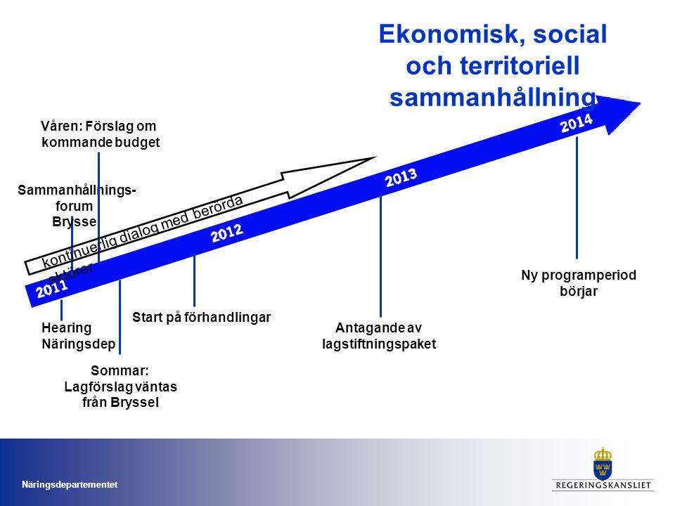 Näringsdepartementet EU:s framtida sammanhållningspolitik i Sverige – principer och utgångspunkter Inriktning: Lokalt och regionalt inflytande och ansvar över prioriteringar och resurser Förstärkt strategisk inriktning som främjar ökad sektorssamordning Fokusering på ett fåtal prioriteringar och koncentration av resurser Tydligt och synligt mervärde och komplementaritet; europeiska, nationella och regionala satsningar i samverkan Ta tillvara varje regions unika potential för att möta framtida utmaningar