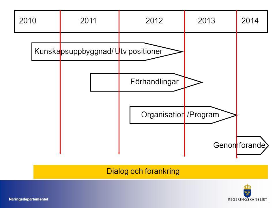 Näringsdepartementet Svenska ståndpunkter – Territoriell sammanhållning SE menar att de glest befolkade områdena kan bidra till en gemensam utveckling för EU.