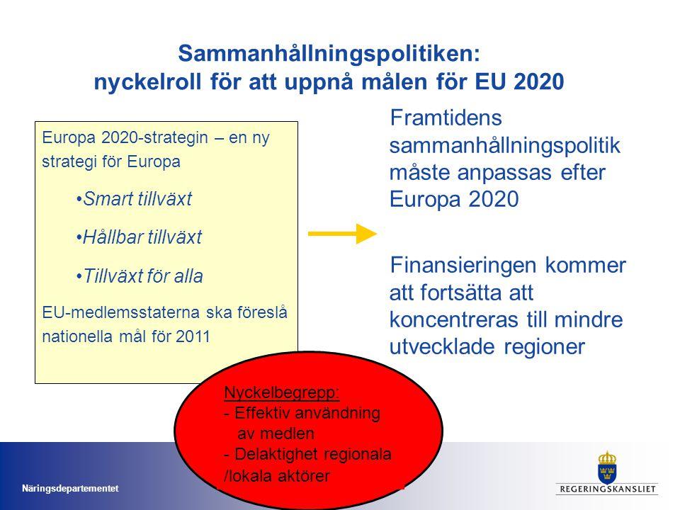 Näringsdepartementet Sammanhållningspolitiken: nyckelroll för att uppnå målen för EU 2020 Europa 2020-strategin – en ny strategi för Europa Smart tillväxt Hållbar tillväxt Tillväxt för alla EU-medlemsstaterna ska föreslå nationella mål för 2011 Framtidens sammanhållningspolitik måste anpassas efter Europa 2020 Finansieringen kommer att fortsätta att koncentreras till mindre utvecklade regioner Nyckelbegrepp: - Effektiv användning av medlen - Delaktighet regionala /lokala aktörer