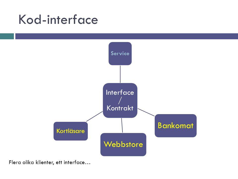 Kod-interface Interface / Kontrakt Service Bankomat Webbstore Kortläsare Flera olika klienter, ett interface…