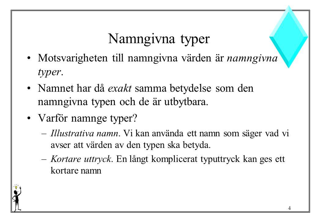 4 Namngivna typer Motsvarigheten till namngivna värden är namngivna typer.