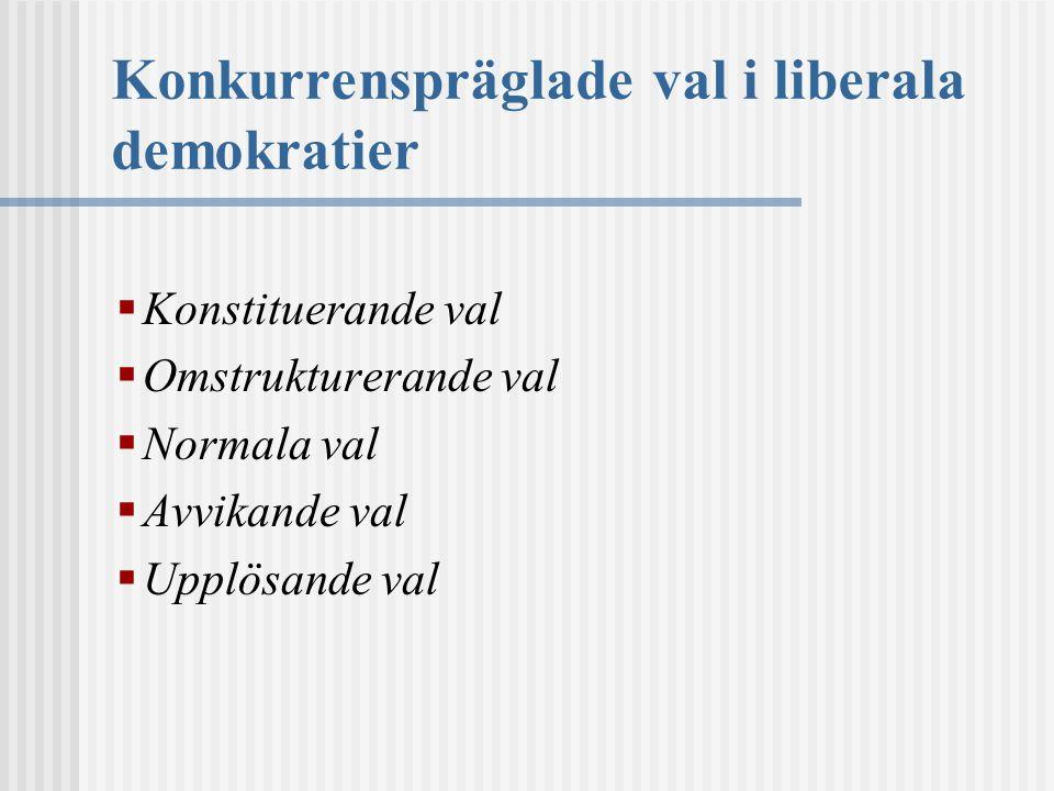 Konkurrenspräglade val i liberala demokratier  Konstituerande val  Omstrukturerande val  Normala val  Avvikande val  Upplösande val