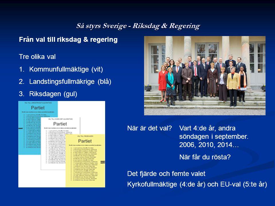 Så styrs Sverige - Riksdag & Regering Från val till riksdag & regering Tre olika val 1.Kommunfullmäktige (vit) 2.Landstingsfullmäkrige (blå) 3.Riksdag