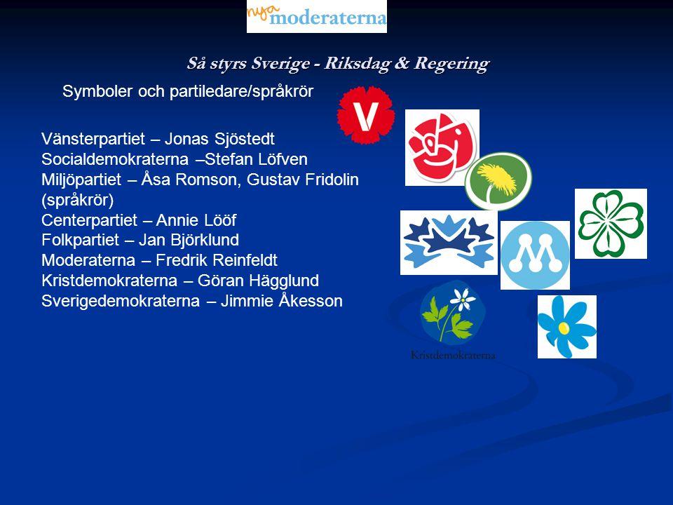 Så styrs Sverige - Riksdag & Regering Symboler och partiledare/språkrör Vänsterpartiet – Jonas Sjöstedt Socialdemokraterna –Stefan Löfven Miljöpartiet